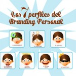 Los 7 perfiles del Branding Personal