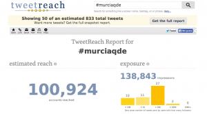 Estadísticas Twitter MurciaQDE